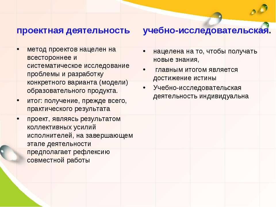 проектная деятельность метод проектов нацелен на всестороннее и систематическ...