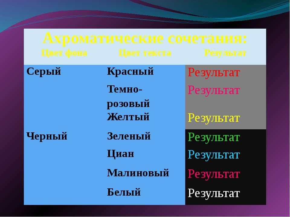 Ахроматические сочетания: Цвет фона Цвет текста Результат Серый Красный Резул...