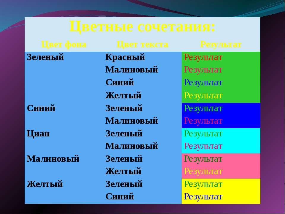 Цветные сочетания: Цвет фона Цвет текста Результат Зеленый Красный Результат ...