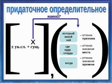 [ ] ( ) , ± ук.сл. + сущ. который какой чей где куда откуда когда – оттенок п...