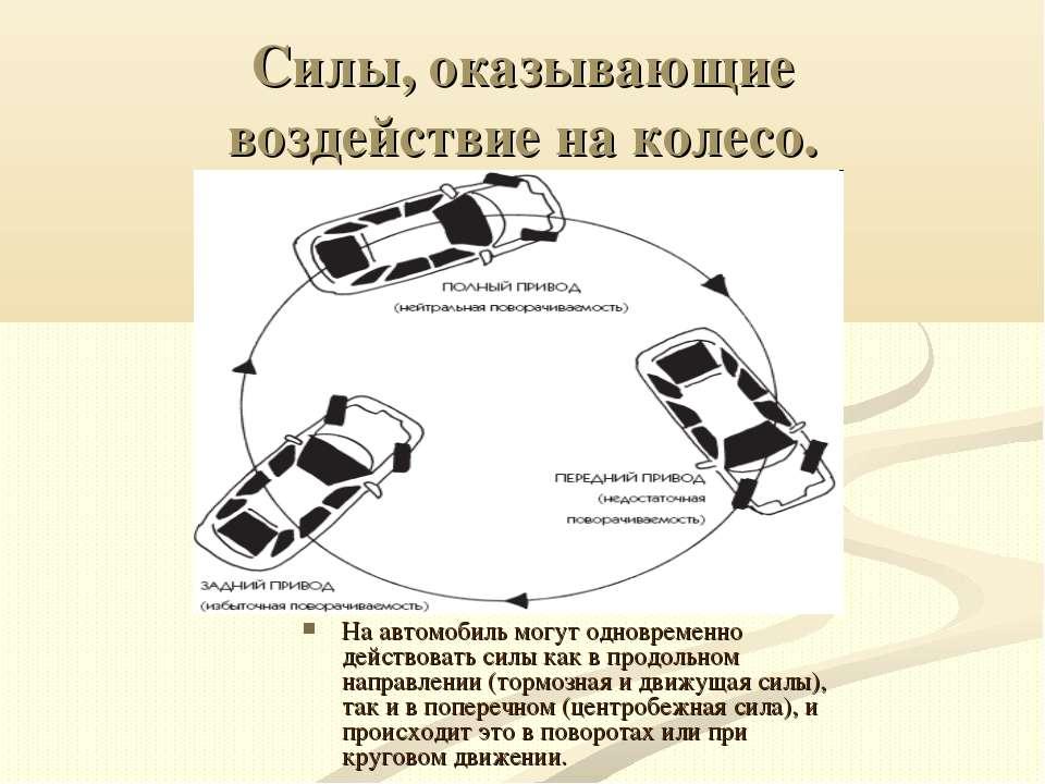 Силы, оказывающие воздействие на колесо. На автомобиль могут одновременно дей...