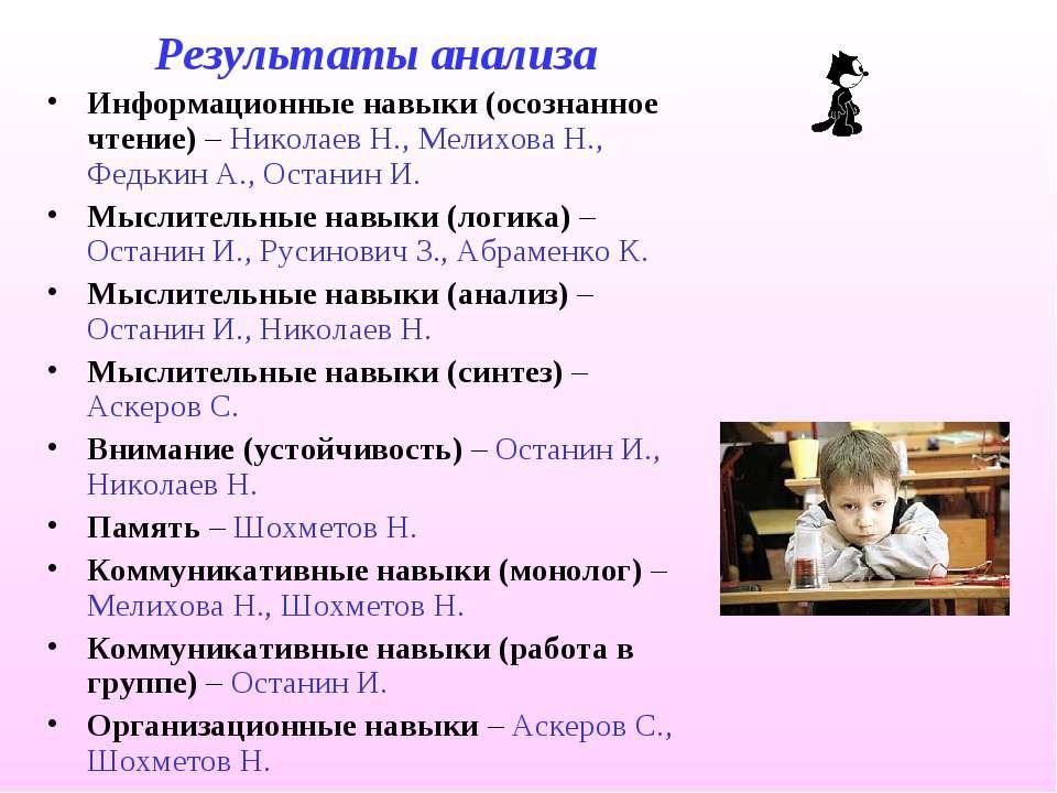 Результаты анализа Информационные навыки (осознанное чтение) – Николаев Н., М...