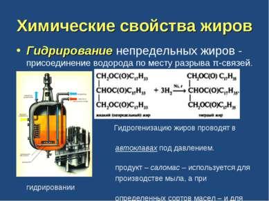 Химические свойства жиров Гидрирование непредельных жиров - присоединение вод...
