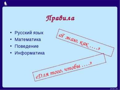 Правила Русский язык Математика Поведение Информатика «Я знаю, как ….» «Для т...