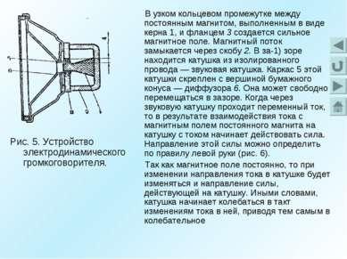 Рис. 5. Устройство электродинамического громкоговорителя. В узком кольцевом п...