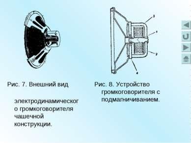 Рис. 7. Внешний вид электродинамического громкоговорителя чашечной конструкци...