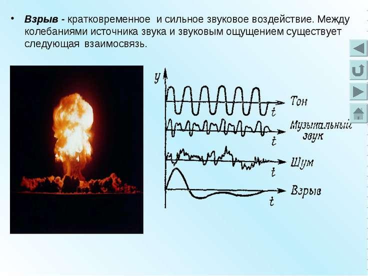 Взрыв - кратковременное и сильное звуковое воздействие. Между колебаниями ист...