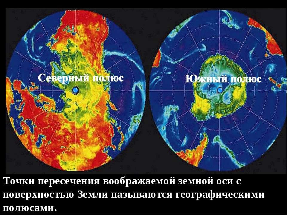 Точки пересечения воображаемой земной оси с поверхностью Земли называются гео...