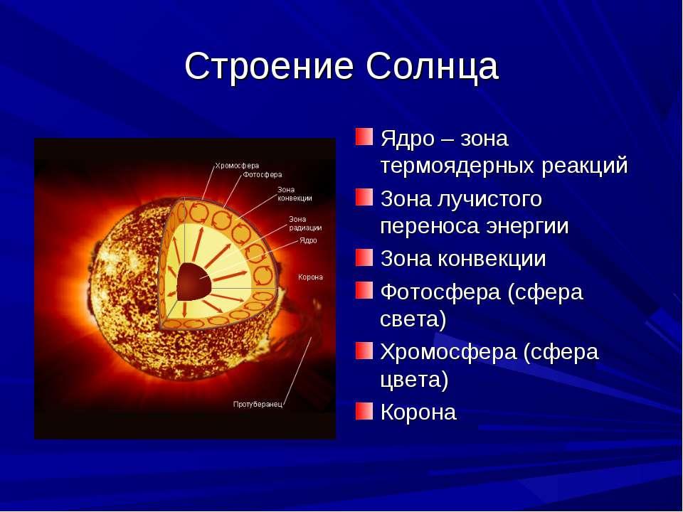 Строение Солнца Ядро – зона термоядерных реакций Зона лучистого переноса энер...