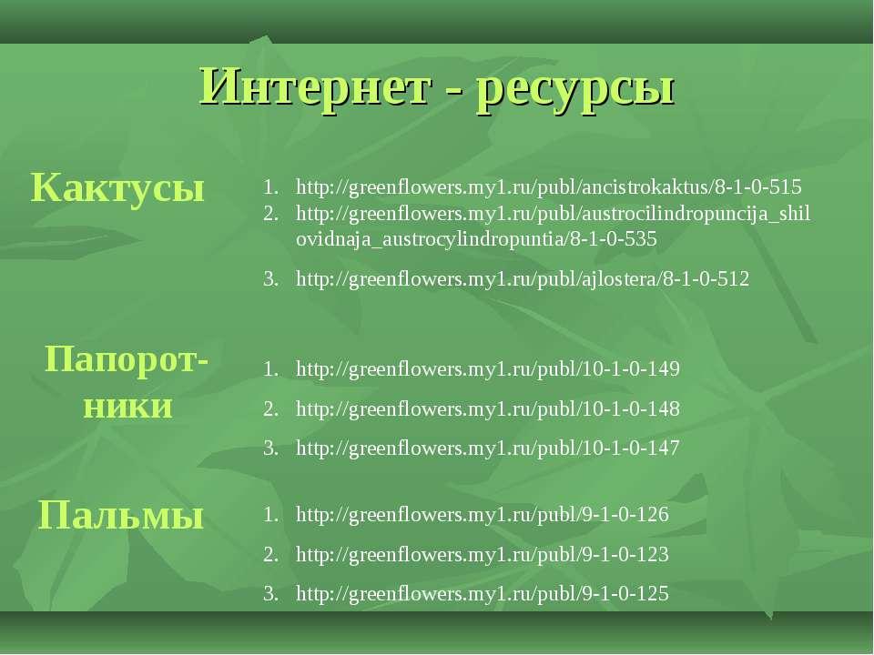 Интернет - ресурсы Кактусы http://greenflowers.my1.ru/publ/ancistrokaktus/8-1...