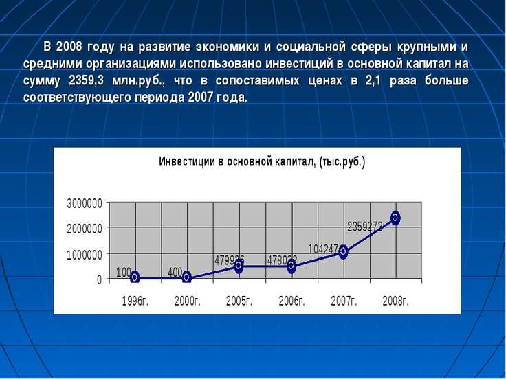 В 2008 году на развитие экономики и социальной сферы крупными и средними орга...