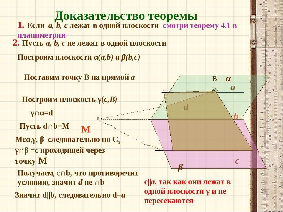 Доказательство теоремы 1. Если a, b, c лежат в одной плоскости смотри теорему...