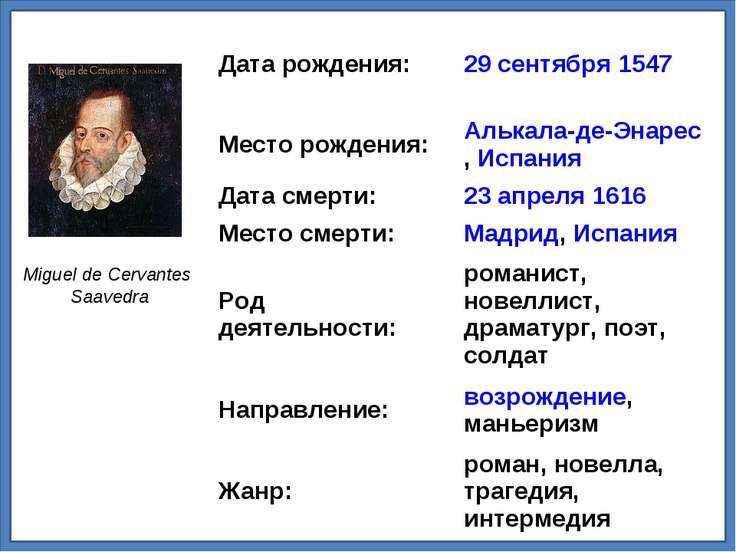 Miguel de Cervantes Saavedra Дата рождения: 29 сентября 1547 Место рождения: ...