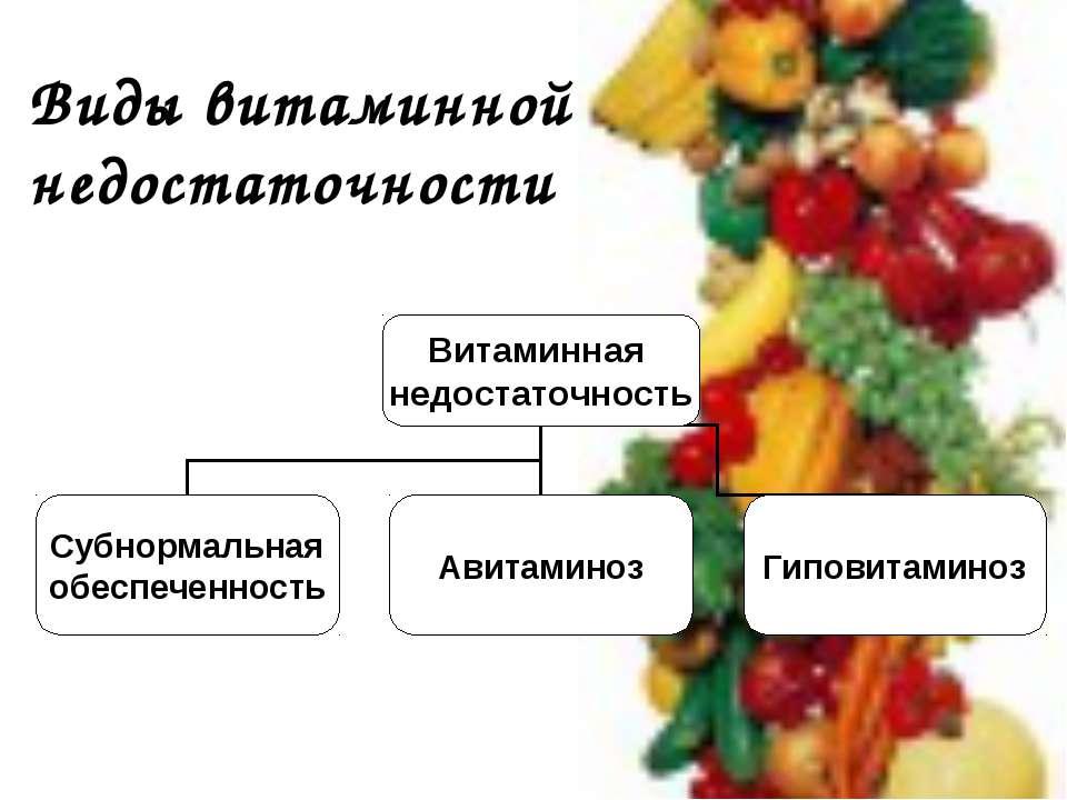 Виды витаминной недостаточности