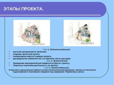 ЭТАПЫ ПРОЕКТА. Этап 1. Подготовительный: изучение материалов по проблеме, соз...