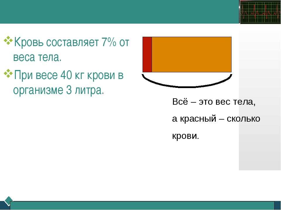 Кровь составляет 7% от веса тела. При весе 40 кг крови в организме 3 литра. В...