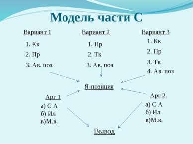 Модель части С Вариант 1 Вариант 2 Вариант 3 1. Кк 2. Пр 3. Ав. поз 1. Пр 2. ...