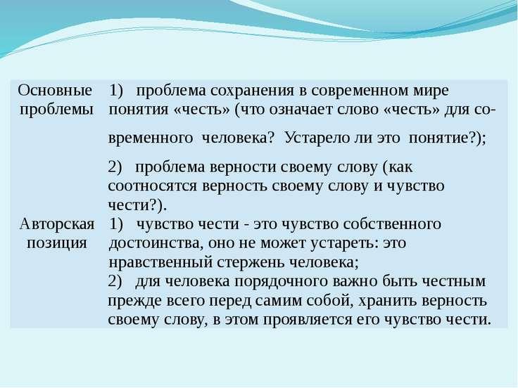 Основные проблемы 1) проблема сохранения в современном мире понятия «честь» (...