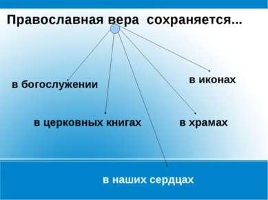 Православная вера сохраняется... в богослужении в храмах в иконах в церковных...