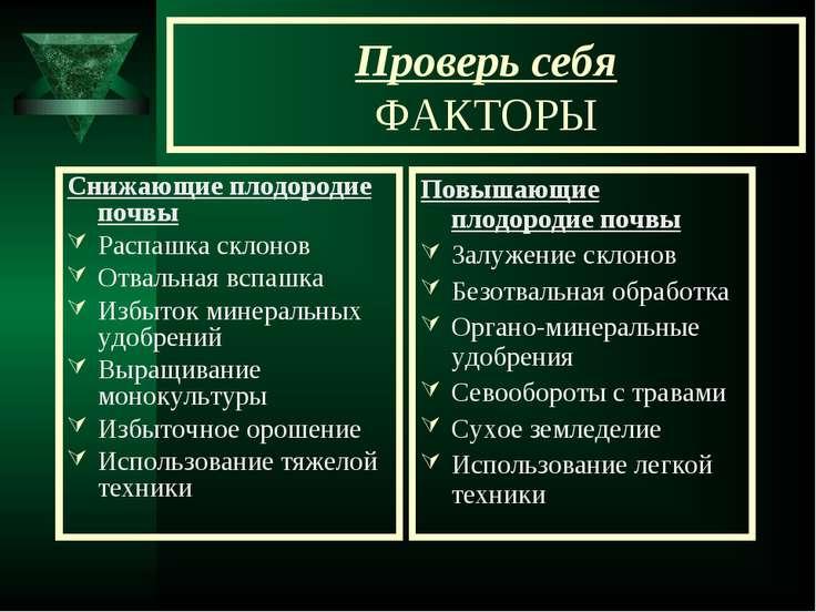Проверь себя ФАКТОРЫ Снижающие плодородие почвы Распашка склонов Отвальная вс...