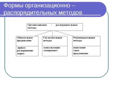 Формы организационно – распорядительных методов