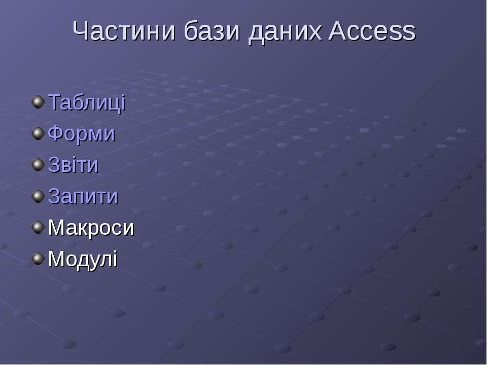 Частини бази даних Access Таблиці Форми Звіти Запити Макроси Модулі