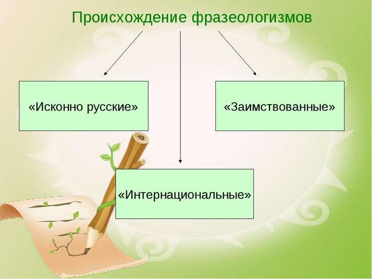 Происхождение фразеологизмов «Исконно русские» «Заимствованные» «Интернациона...