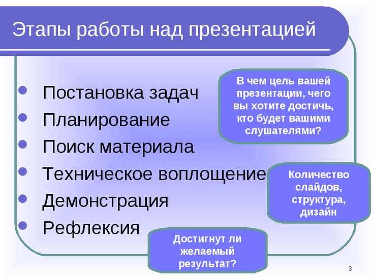 * Этапы работы над презентацией Постановка задач Планирование Поиск материала...