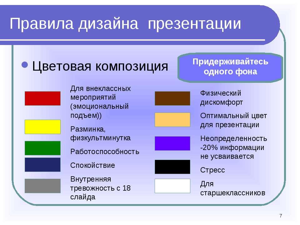 * Правила дизайна презентации Цветовая композиция Придерживайтесь одного фона...