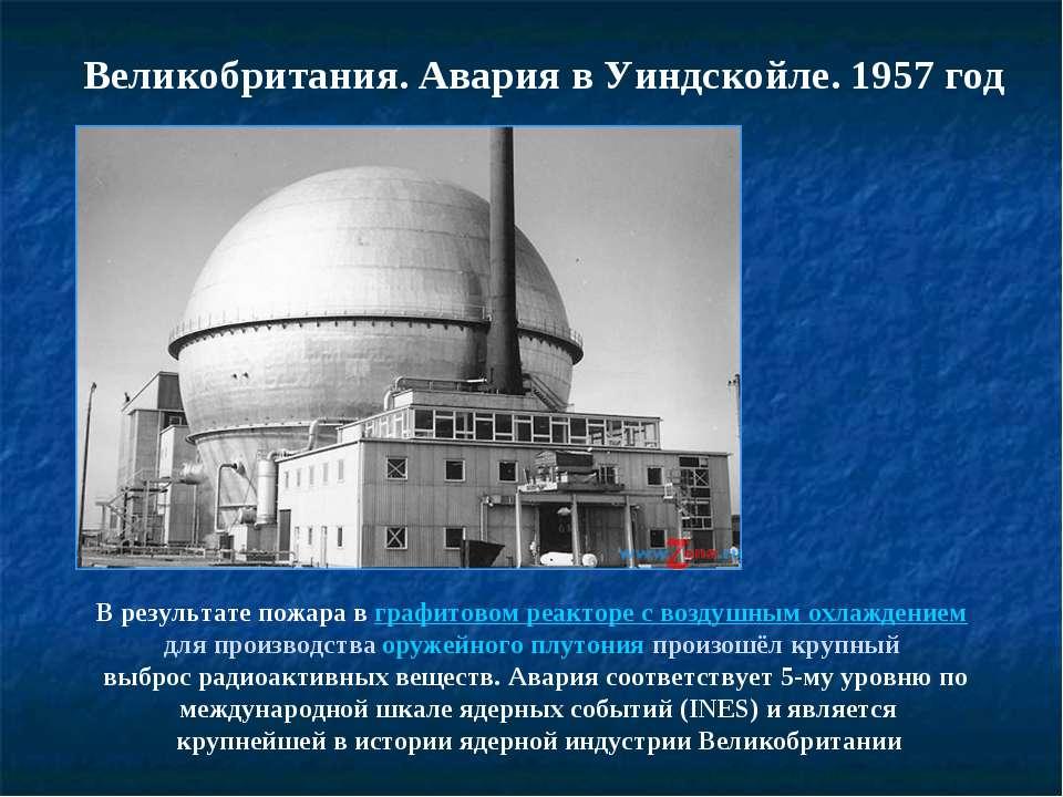 В результате пожара вграфитовом реакторе с воздушным охлаждением для произв...