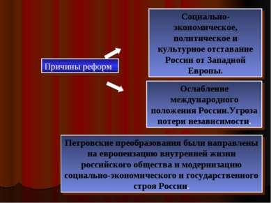 Причины реформ Социально-экономическое, политическое и культурное отставание ...