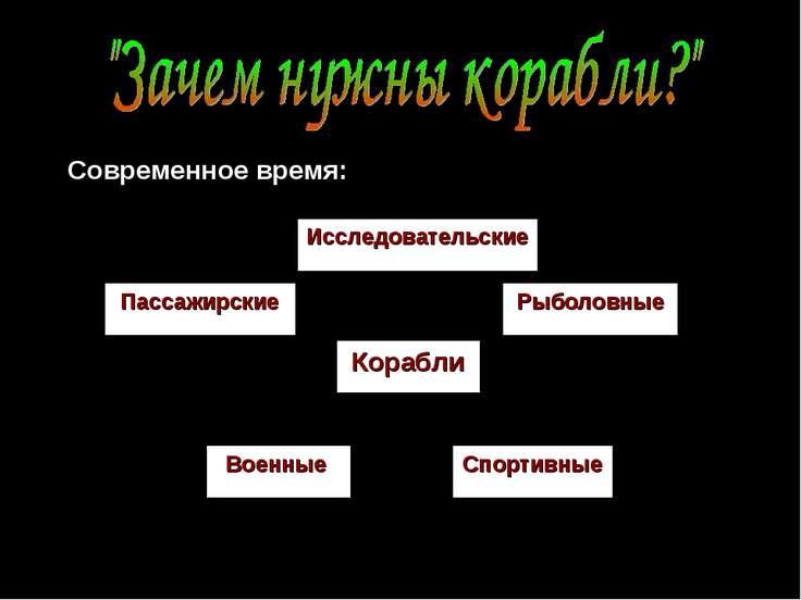 Рыболовные Корабли Военные Спортивные Исследовательские Пассажирские Современ...