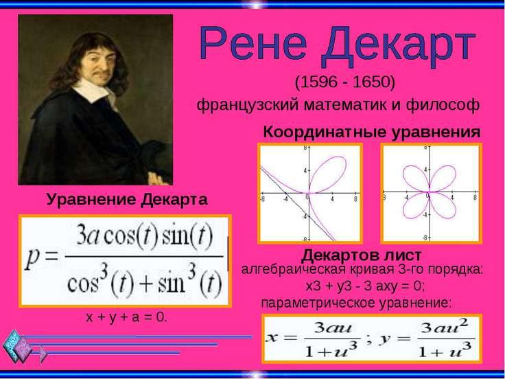(1596 - 1650) французский математик и философ Координатные уравнения Уравнени...