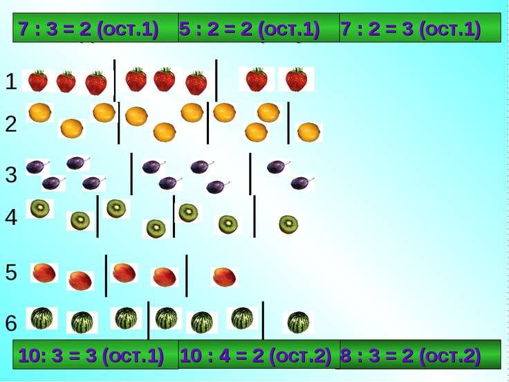 Найди соответствие рисунка и записи 1 2 3 4 5 6 8 : 3 = 2 (ост.2) 10 : 4 = 2 ...