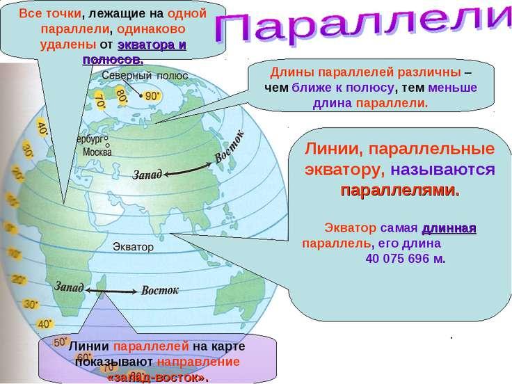 Линии, параллельные экватору, называются параллелями. Экватор самая длинная п...