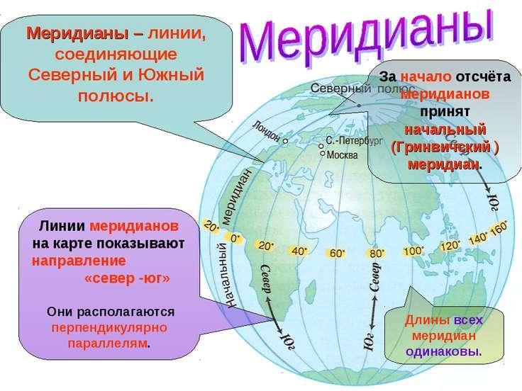 Линии меридианов на карте показывают направление «север -юг» Они располагаютс...