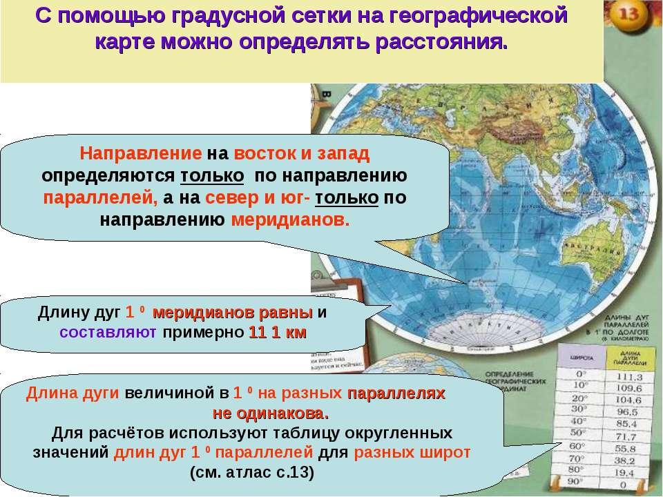 С помощью градусной сетки на географической карте можно определять расстояния...