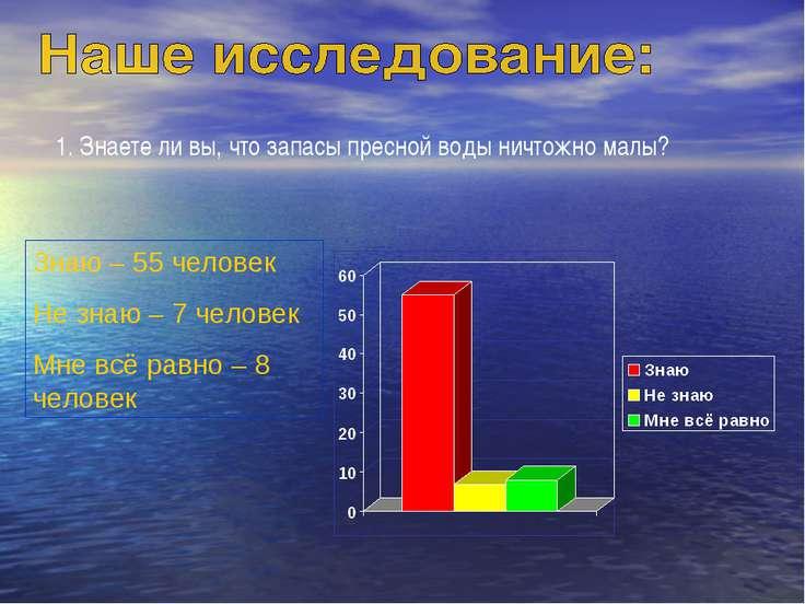1. Знаете ли вы, что запасы пресной воды ничтожно малы? Знаю – 55 человек Не ...