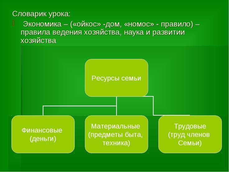 Словарик урока: Экономика – («ойкос» -дом, «номос» - правило) – правила веден...