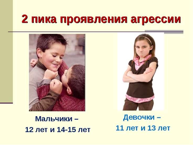 2 пика проявления агрессии Мальчики – 12 лет и 14-15 лет Девочки – 11 лет и 1...