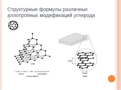 Структурные формулы различных аллотропных модификаций углерода