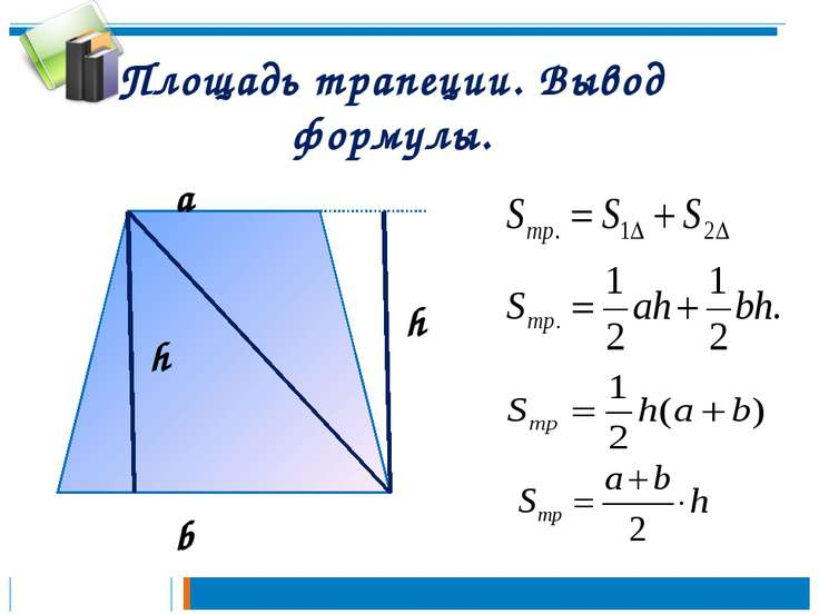 Площадь трапеции. Вывод формулы. a b h h