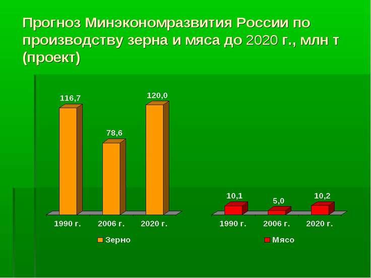 Прогноз Минэкономразвития России по производству зерна и мяса до 2020 г., млн...