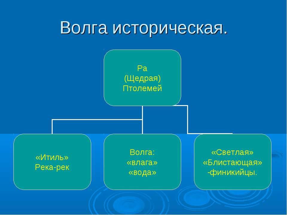 Волга историческая.