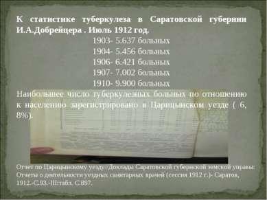 Отчет по Царицынскому уезду//Доклады Саратовской губернской земской управы: О...