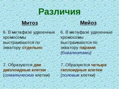 Различия Митоз Мейоз 6. В метафазе удвоенные хромосомы выстраиваются по экват...