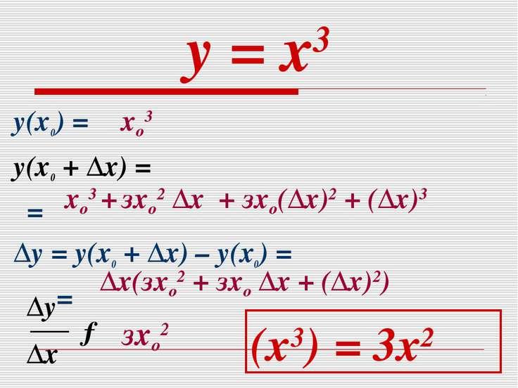 у = х3 у(хо) = у(хо + ∆х) = = ∆у = у(хо + ∆х) – у(хо) = = хо3 ∆х(зхо2 + зхо ∆...