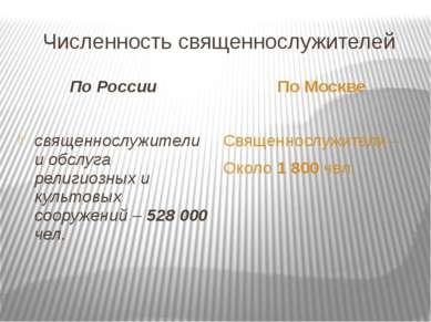 Численность священнослужителей По России священнослужители и обслуга религиоз...