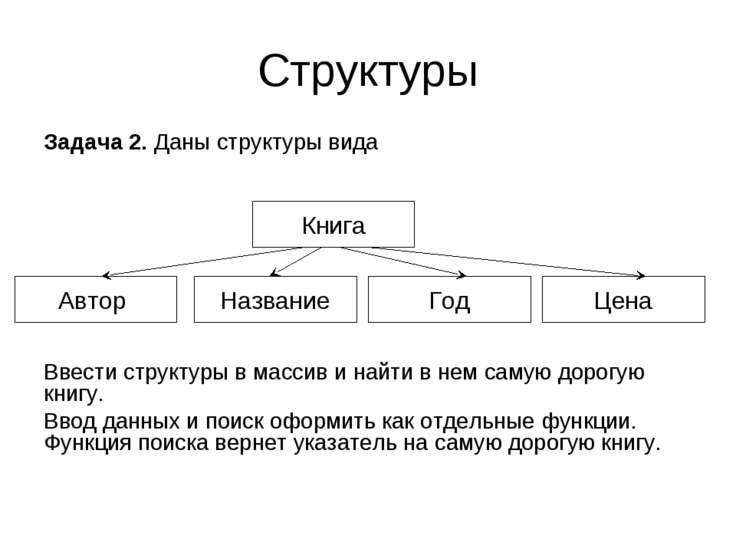 Структуры Задача 2. Даны структуры вида Ввести структуры в массив и найти в н...