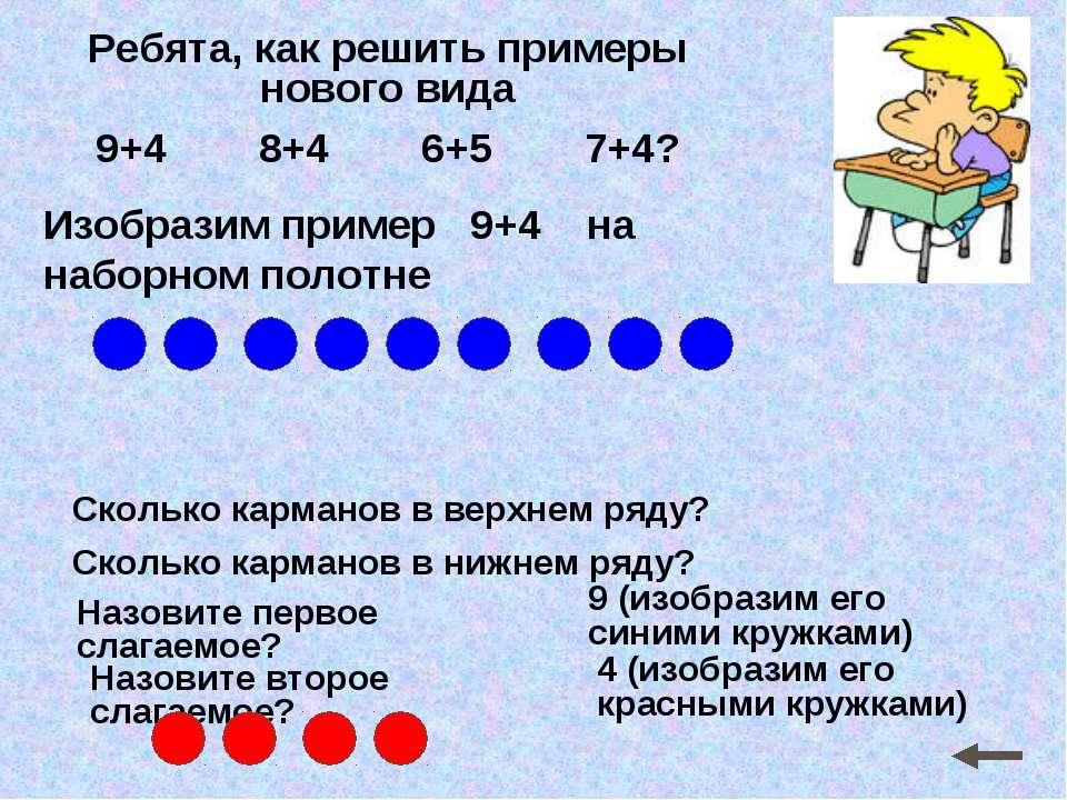 Ребята, как решить примеры нового вида 9+4 8+4 6+5 7+4? Изобразим пример 9+4 ...